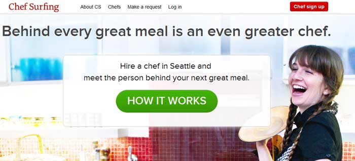 Chef Surfing Home Page